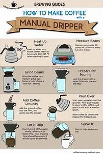 How To Make Coffee With A Manual Dripper