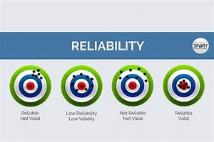 Reliability | Science for Sport