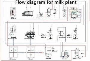 Small Scale Uht Milk Processing Plant  Milk Machine