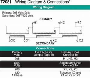 750 Kva Transformer Primary 208 Secondary 208y  120