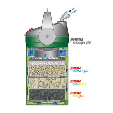 eheim 2235 external filter manual