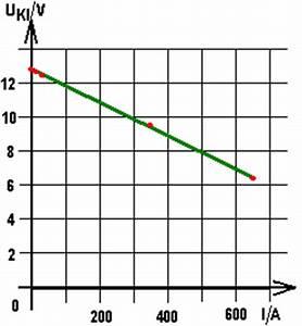 Innenwiderstand Batterie Berechnen : innenwiderstand von spannungsquellen ~ Themetempest.com Abrechnung