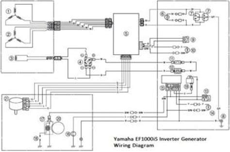 Yamaha Efis Inverter Technical Specs Wiring