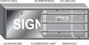 Light Boxes  U2013 Signage Solutions