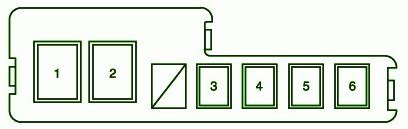 lexus rx fuse box diagram auto fuse box diagram