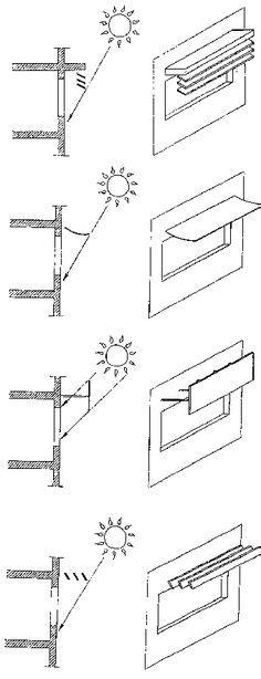 797 Best ARCH   SUN SHADING images   Solar shades, Windows
