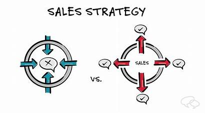 Sales Strategy Effective Create Business Message Successful