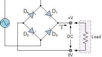 bridge rectifier circuit theory  working operation