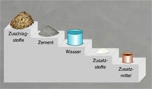 Was Ist Beton : was ist beton ~ Frokenaadalensverden.com Haus und Dekorationen