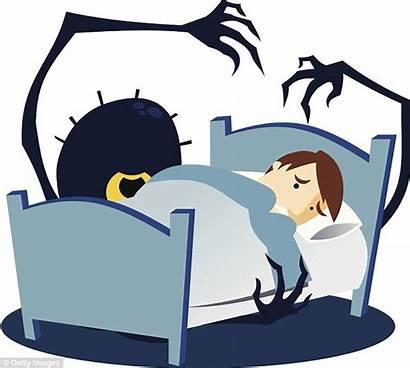 Bed Dreams Nightmare Dreaming Nightmares Sleep Clipart