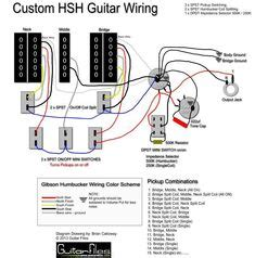 How Wire Guitar With Way Switch Guitars