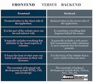 Server Side Work Chart Difference Between Frontend And Backend Difference Between