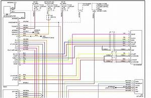 Renault Clio 2000 Fuse Box Diagram