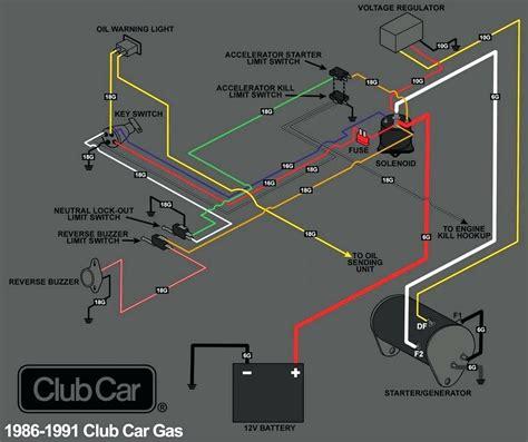 diagram 2005 gas club car wiring diagram