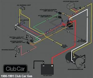 2009 Club Car Wiring Diagram President