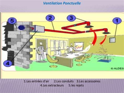ventilation cuisine professionnelle la ventilation dans les batiments