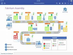 Visio  The Office App For Diagrams  Is Now Available For