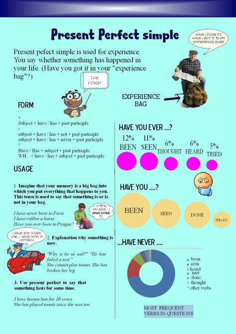Present Perfect  Basics  Games To Learn English  Games To Learn English