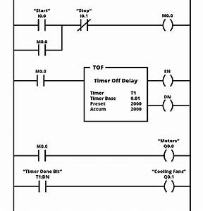 How Plc Is Used For Timed Switch Operations