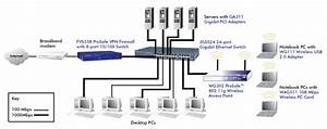 Gigabit Unmanaged Switch Series