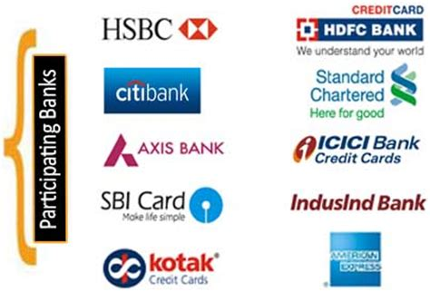 Track icici credit card application status online: A Real Hero of the Indian Payments Industry
