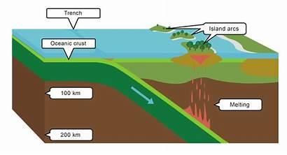 Earth Crust Earthquake Plate Plates Changing Tectonics