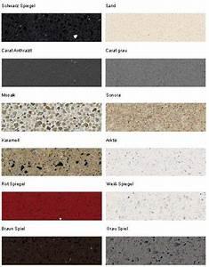 Granit Arbeitsplatte Online Bestellen : hanseatisches arbeitsplatten kontor quarzstein ~ Michelbontemps.com Haus und Dekorationen