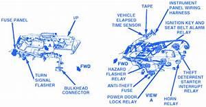 1988 Bayliner Fuse Diagram