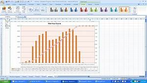 Excel Top 10 Chart Graphing A P6 Resource S Curve In Excel