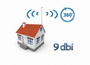 Pont Wifi Exterieur : point d 39 acc s wifi ext rieur avec antenne 9 dbi angle de 360 degr s ~ Teatrodelosmanantiales.com Idées de Décoration