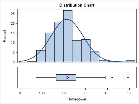 Create A Shared-variable Graph And Add A Dynamic Title Graphical Representation In Matlab Graphic Recording Conference Introduction Line Graph Sample Answer Using Matplotlib That Provides A Command To The Computer R Shiny Questions For Year 5