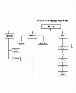 Flowchart Database Example - Create A Flowchart