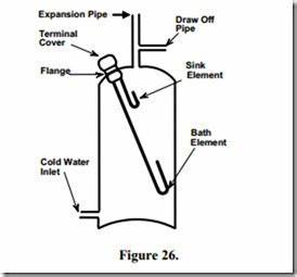 fixed appliance and socket circuitsthe immersion heater With wiring diagram immersion heater thermostat