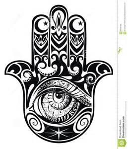 Hamsa Hand with Eye Symbol
