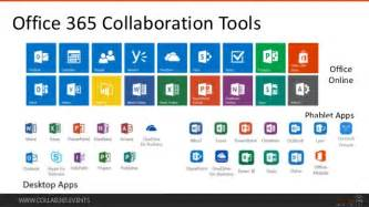 Office 365 Collaboration Tools