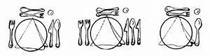 Tisch Richtig Eindecken : der richtig gedeckte tisch thea ~ Lizthompson.info Haus und Dekorationen