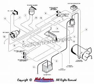 Wiring Diagram 1992 Gas Club Car Golf Cart