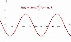 Sinusfunktion B Berechnen : aufgaben zum verschieben und strecken trigonometrischer funktionen mathe themenordner ~ Themetempest.com Abrechnung