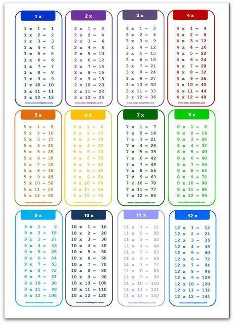 multiplication charts multiplication chart