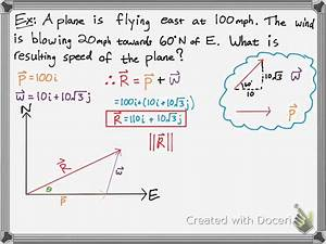 Basic Vector Addition Example