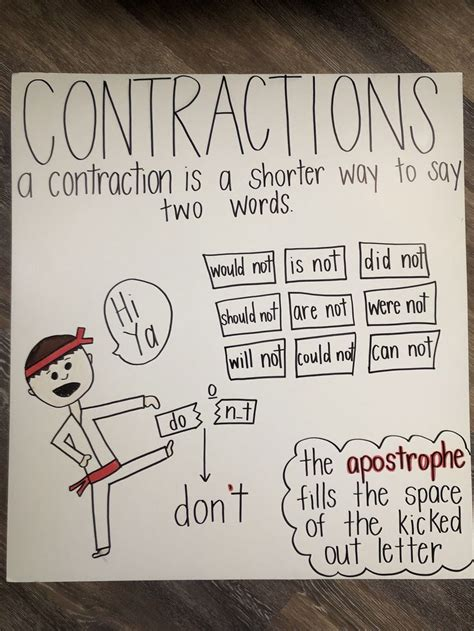 contractions anchor chart   words contractions