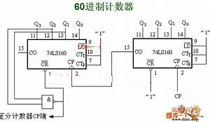 60-nary Counter Circuit - Signal Processing