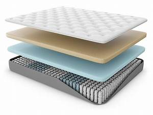 Nest bedding alexander hybrid mattress review memory for Alexander hybrid mattress