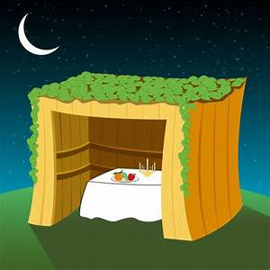 What is Sukkot? - Jewish Holiday Guide