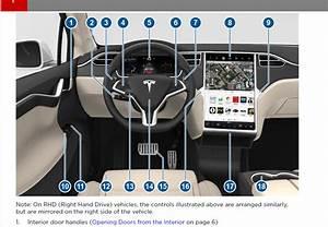 Tesla Model S-2012-2017-electric Cars Tesla Workshop Manual Hybrid Car