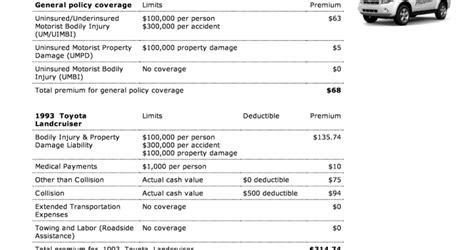 progressive auto insurance quotes security guards companies