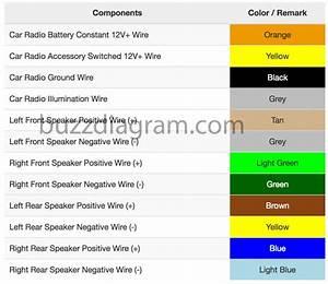 2004 Oldsmobile Bravada Audio Wiring Schematic
