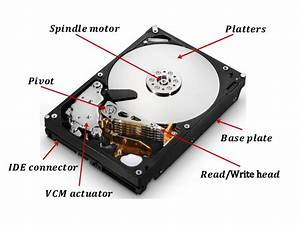 View Of The Main Components Of A Typical Hdd
