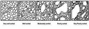 The Geology Of Sedimentary Rocks  U2013 In The Playground Of Giants