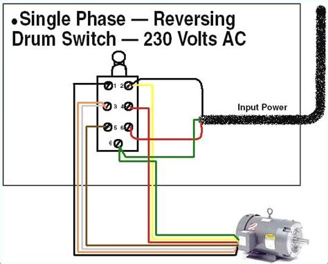 Trying Decide Pole Drum Switch For